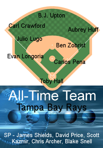 Tampa Bay Rays Best of All-Time