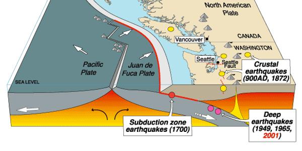 Cascadia Earthquake Zone